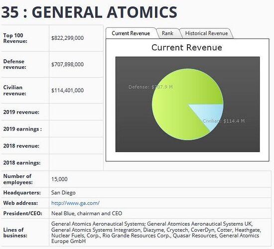 General Atomics 2